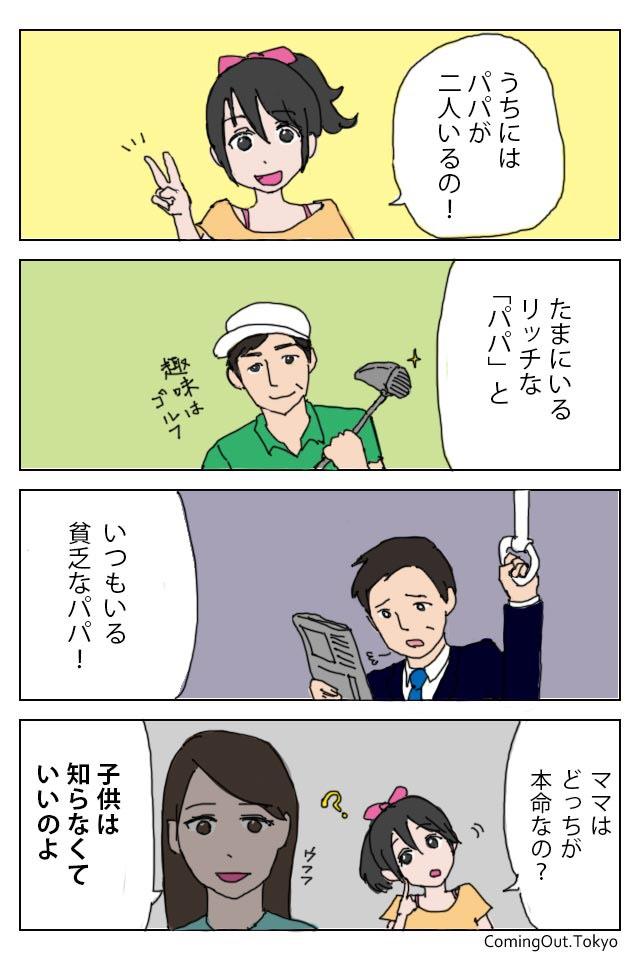 4コマ漫画_パパ