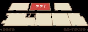 貝○店舗位置