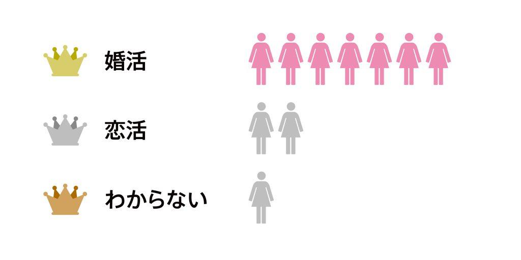 ゼクシィ縁結び_w