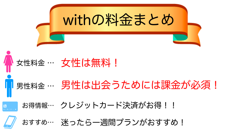 withの料金まとめ