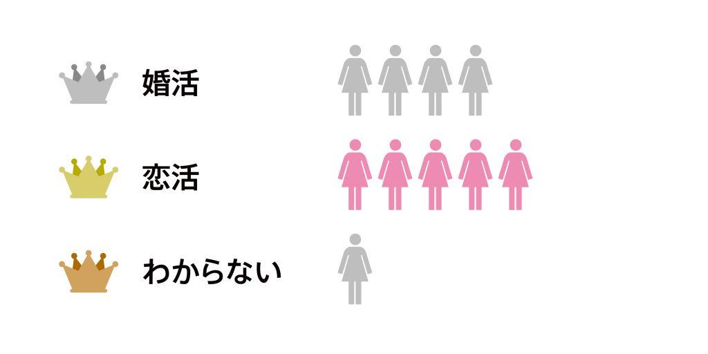 ゼクシィ恋結び_w
