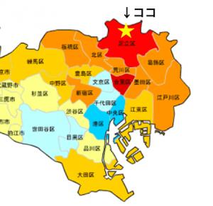 竹ノ塚場所