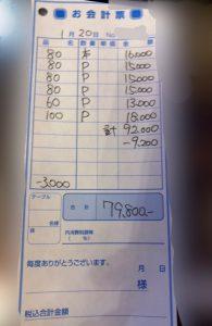 出稼ぎ給与明細 79,800円